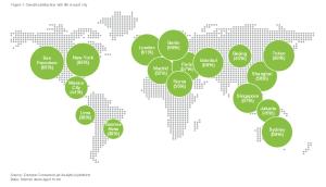 Ericsson ConsumerLab Grafic (1)