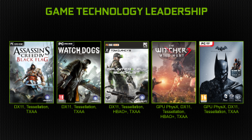 NVIDIA-Game-Technology-Leadership