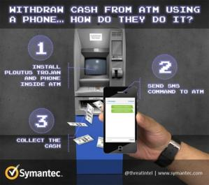 36528_01_cybercriminals_compromise_atms_to_spit_out_cash_by_sending_sms_message