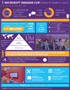 Infographic_ImagineCup