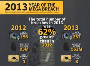 2013-Threat-Report-8-Mega-Data-Breaches-552-Million-Identities-Exposed-436508-2