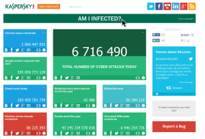 Real time cyber attacks