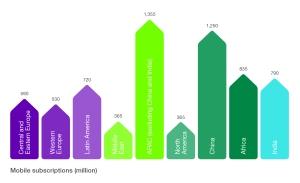 Ericsson Mobility Report june 2014 (1)