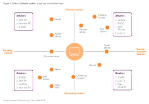 Ericsson TV&Media (1)