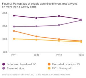 Ericsson TV&Media (2)