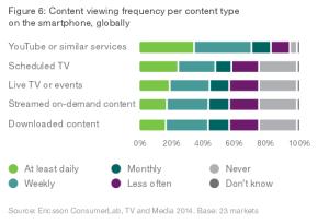 Ericsson TV&Media (4)