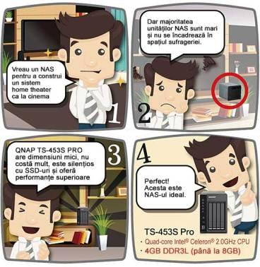 NAS cu SSD-uri