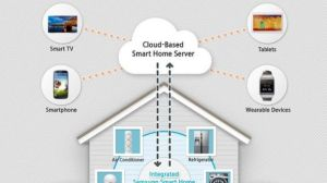 Samsung Smart Home