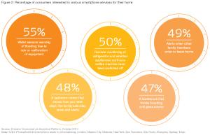 Ericsson - Tendite de consum 2015 (2)