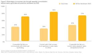 Ericsson - Tendite de consum 2015 (3)