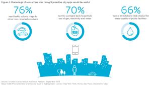 Ericsson - Tendite de consum 2015 (4)