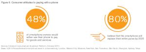 Ericsson - Tendite de consum 2015 (6)