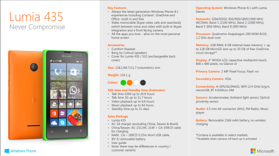 Specificatii_Lumia435