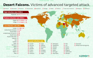 Desert_Falcons_APT_Geography
