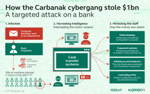 inf_Carbanak_x1280