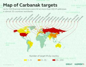 map_Carbanak