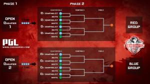 PGL CSGO Series Qualifiers
