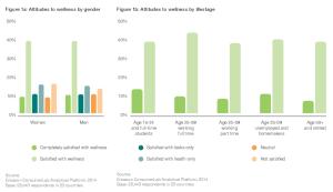 Ericsson ConsumerLab Study (1)