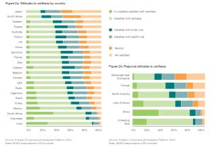 Ericsson ConsumerLab Study (2)