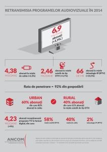 ANCOM_Infografic_TV_RO
