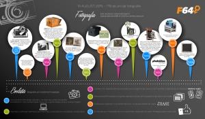 Infografic_Ziua_Fotografiei