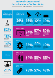 Infografic Astra