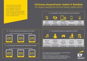 infografic dispozitive mobile aleasa.indd