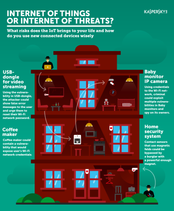 Kaspersky Internet of Things_fnl_bigger_text