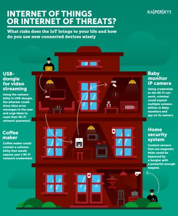 Kaspersky Internet of Things_fnl_bigger_text