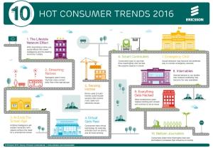 Ericsson Consummer Trends 2016