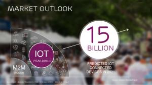 Ericsson IoT Market