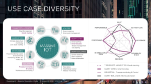 Ericsson IoT Use Cases