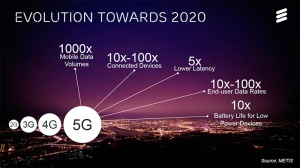 Ericsson - Evolution Towards 2020
