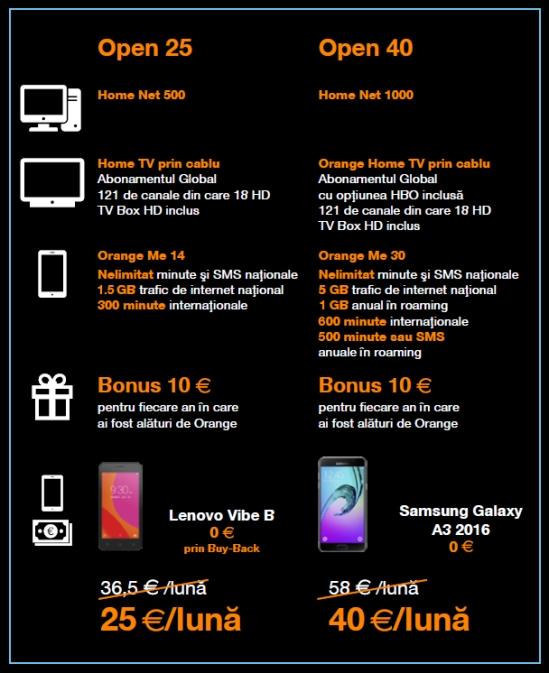 Orange Home fact sheet